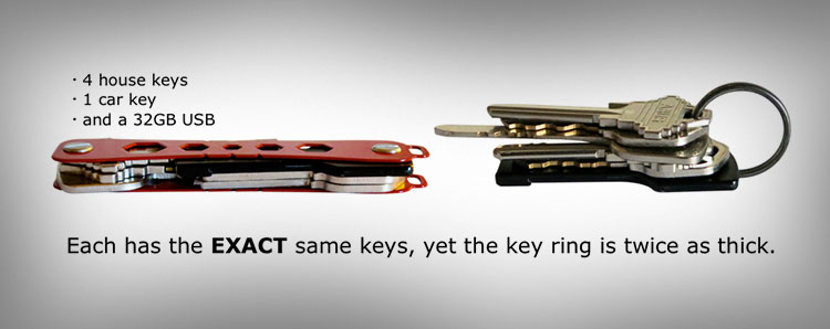 KeyZ Keychain and Multi Tool