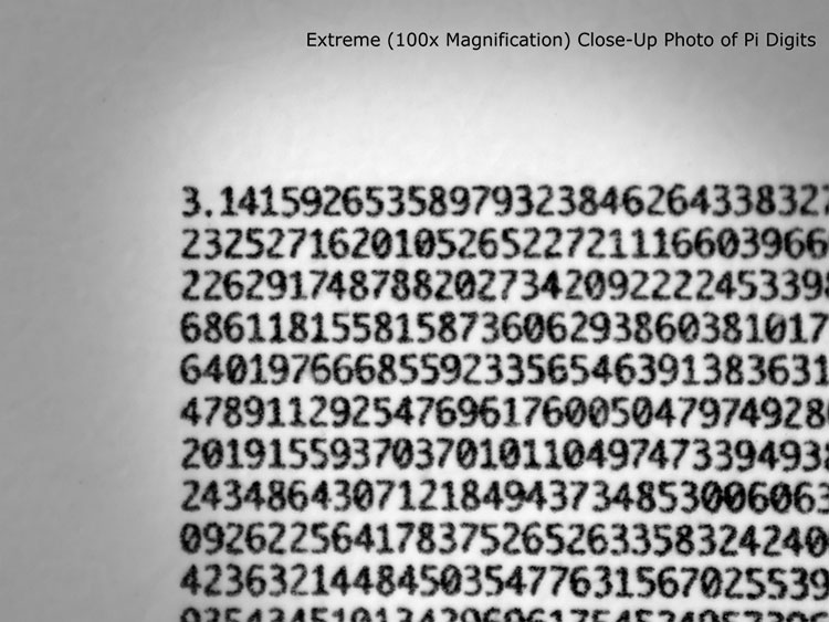 how to write 2 million in digits