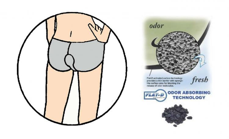 Charcoal Underwear Pads That Neutralize Your Fart Smells - Anti-Fart smell charcoal underwear strips