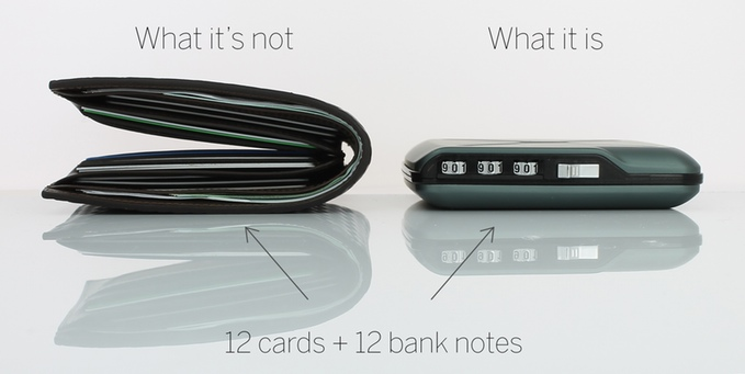 3-Digit Locking Code Wallet