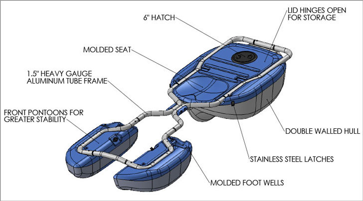 Outbound Folding Boat
