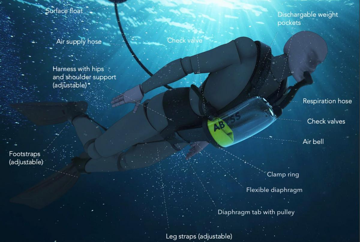 ExoLung - Infinite Underwater Breathing - Unique foot powered Scuba Diving Rig