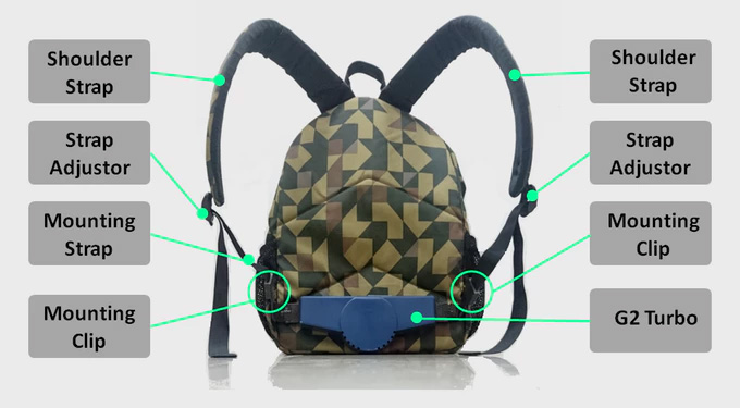 G2 Turbo Backpack Fan - Cooling Fan attaches to backpack to prevent back sweat