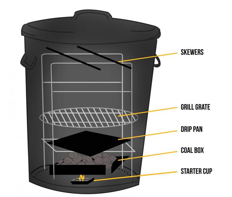 Garbage Can Bbq Grill Lets You Cook Like A Hobo