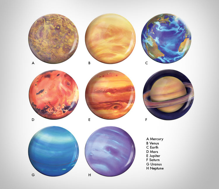 Solar System Planet Plates