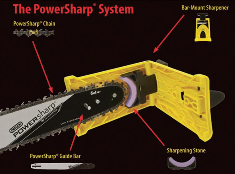 Oregon PowerSharp Chainsaw Blade Sharpener - Sharpens Chainsaw in Seconds