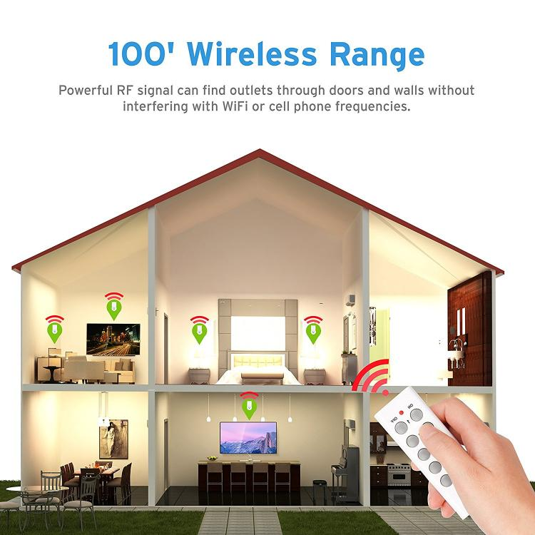 Etekcity Wireless Remote Control Electrical Outlet Switch - control your appliances and devices from anywhere with a remote