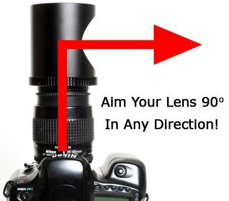 Right Angle Spy Camera Lens