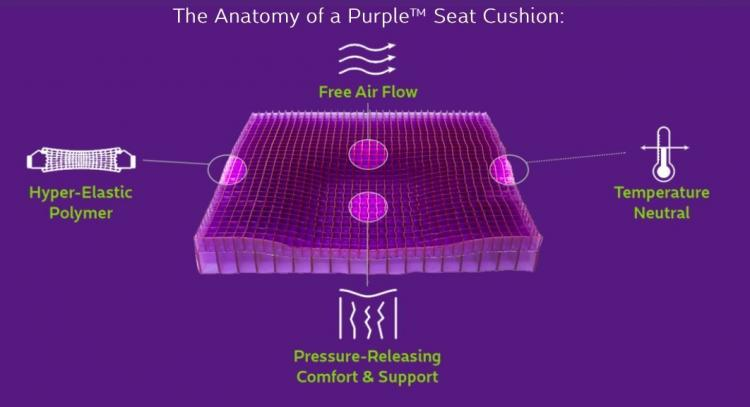 Royal Purple Seat Cusion - Distributes Weight - Sit on an egg without it breaking